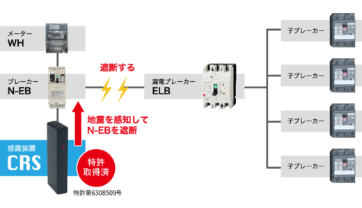 【ネオコーポレーション】電子ブレーカーと感震装置で電気火災を防ぐ